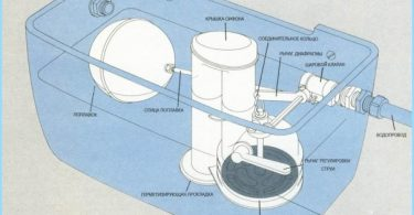 Miten korjata vuoto wc säiliön