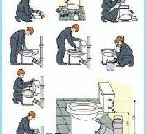 Miten korjata wc joka jatkuvasti virtaa
