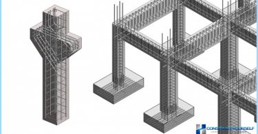 Tyypit betonirakenteiden