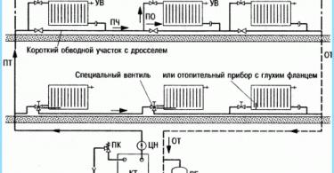 Suunnittelu omakotitalon lämmitysjärjestelmään